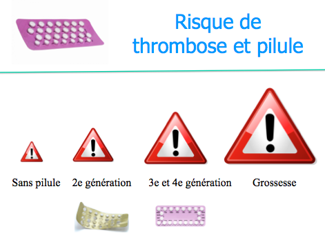 risk-genration-de-pillule